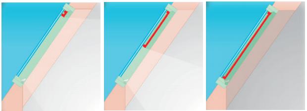 roleta do okien dachowych fakro oraz optilight właściwości